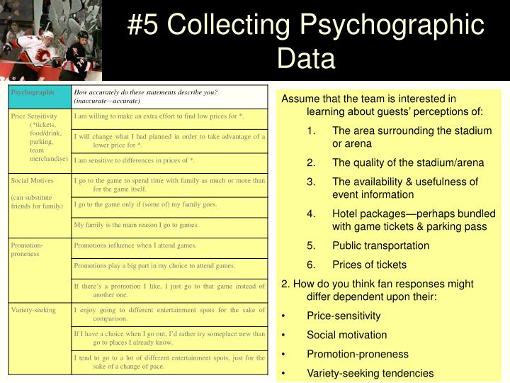 #5 Collecting Psychographic Data