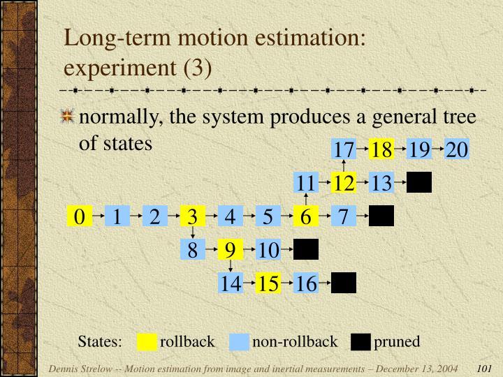 Long-term motion estimation: experiment (3)