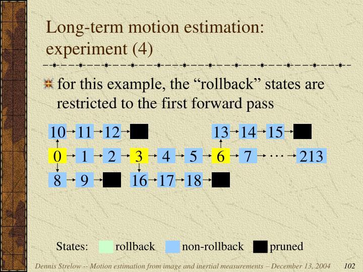 Long-term motion estimation: experiment (4)