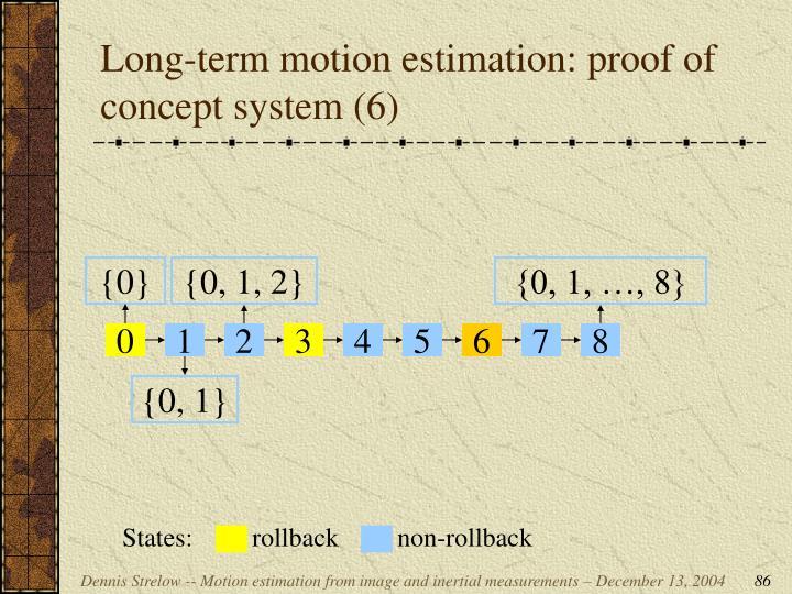 Long-term motion estimation: proof of concept system (6)