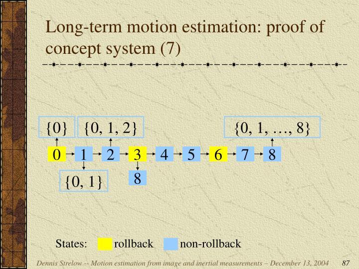 Long-term motion estimation: proof of concept system (7)