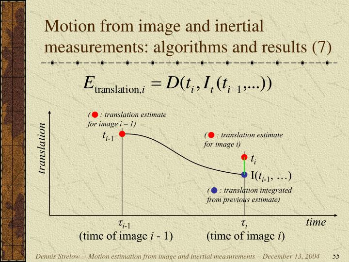 Motion from image and inertial measurements: algorithms and results (7)