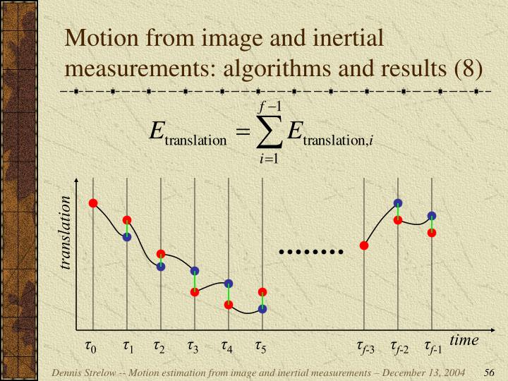 Motion from image and inertial measurements: algorithms and results (8)