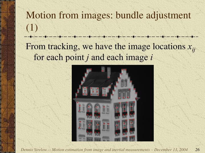 Motion from images: bundle adjustment (1)