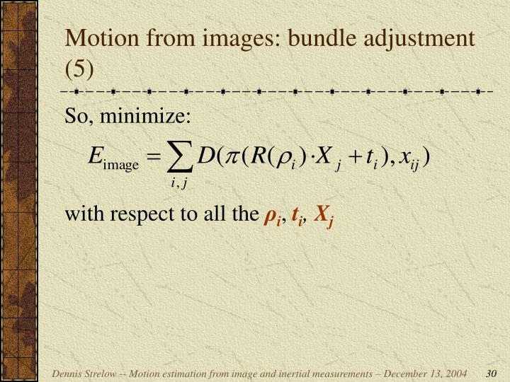 Motion from images: bundle adjustment (5)