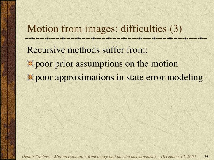 Motion from images: difficulties (3)