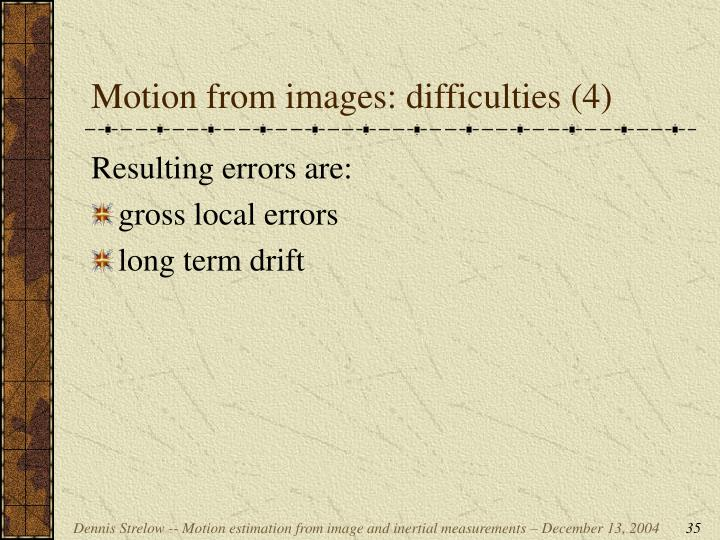 Motion from images: difficulties (4)