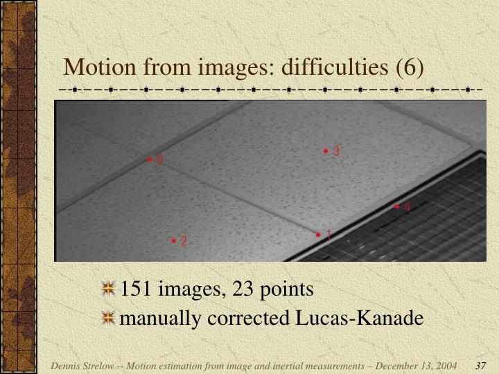 Motion from images: difficulties (6)