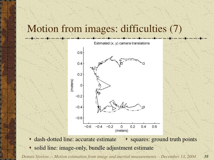 Motion from images: difficulties (7)