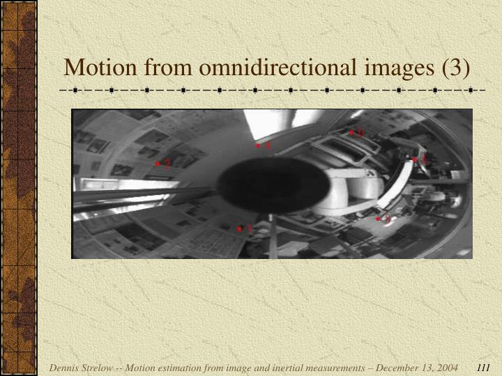 Motion from omnidirectional images (3)