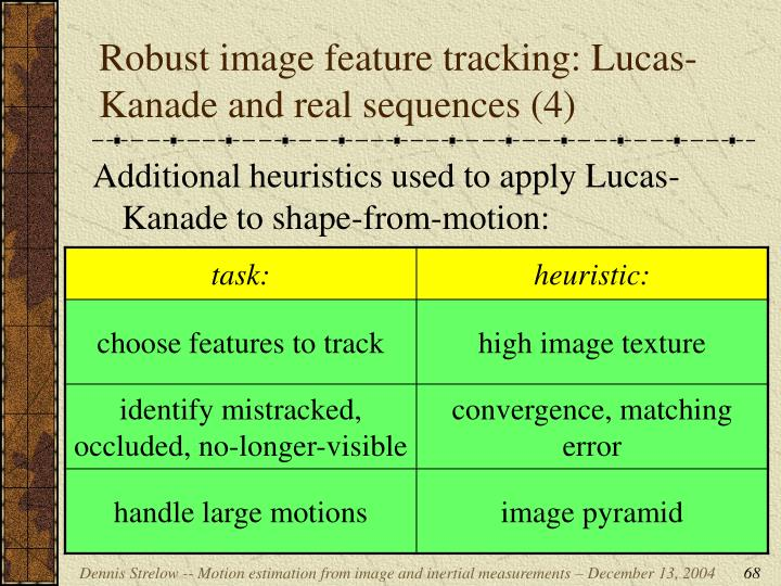 Robust image feature tracking: Lucas-Kanade and real sequences (4)