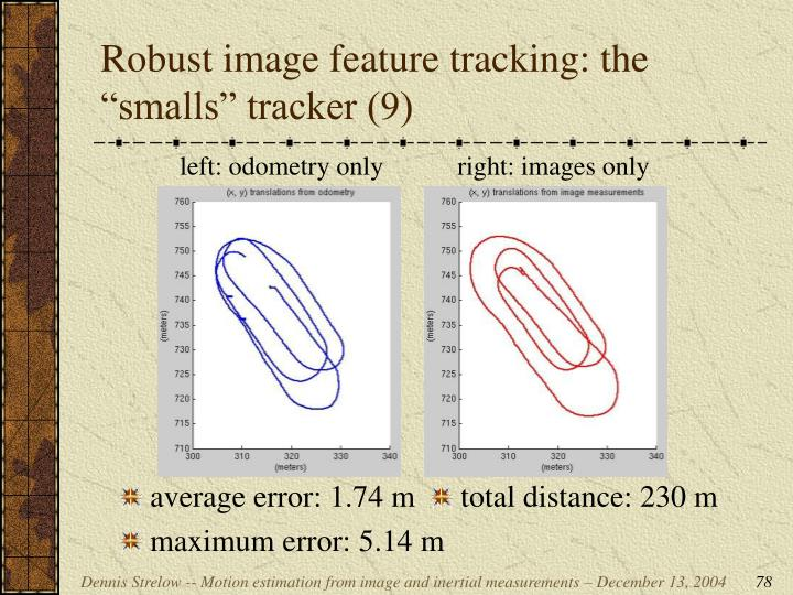 """Robust image feature tracking: the """"smalls"""" tracker (9)"""