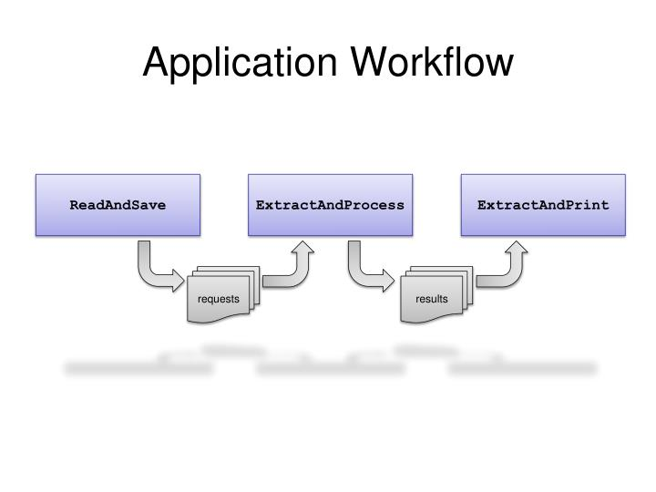 Application Workflow