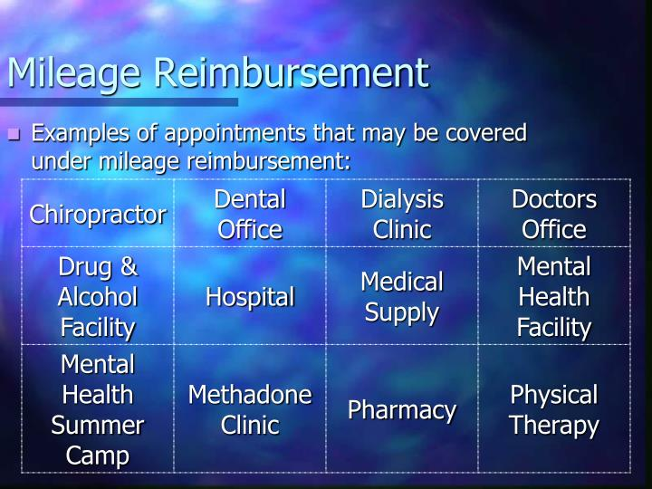 Examples of appointments that may be covered under mileage reimbursement: