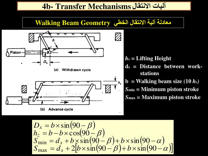 4b- Transfer Mechanisms