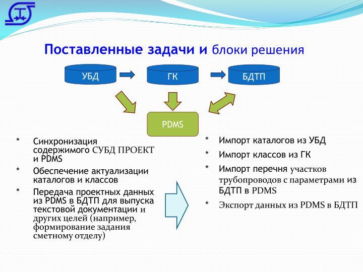 Импорт каталогов из УБД