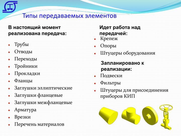 Типы передаваемых элементов