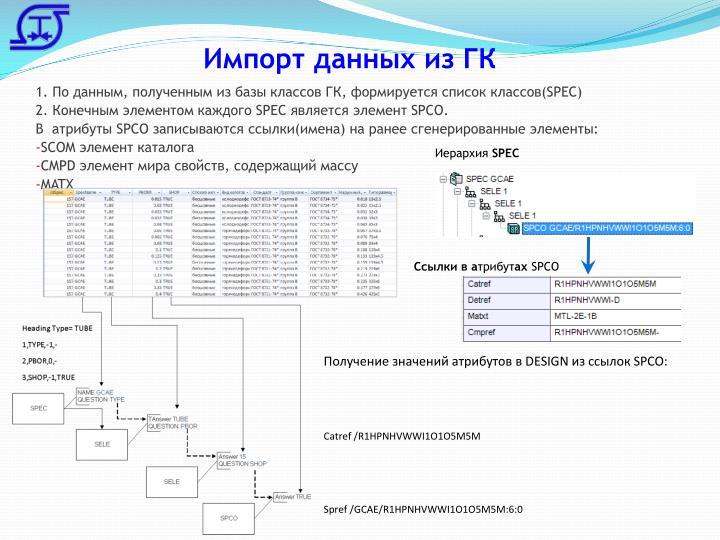 Получение значений атрибутов в DESIGN из ссылок SPCO: