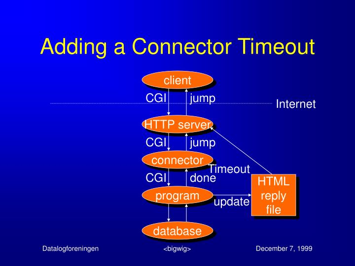Adding a Connector Timeout