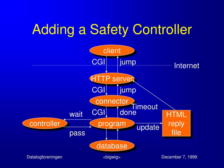 Adding a Safety Controller