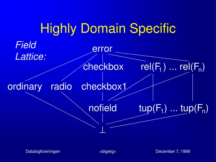 Highly Domain Specific
