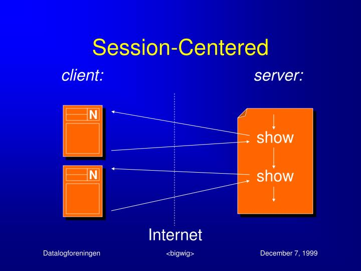 Session-Centered