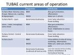 tubae current areas of operation