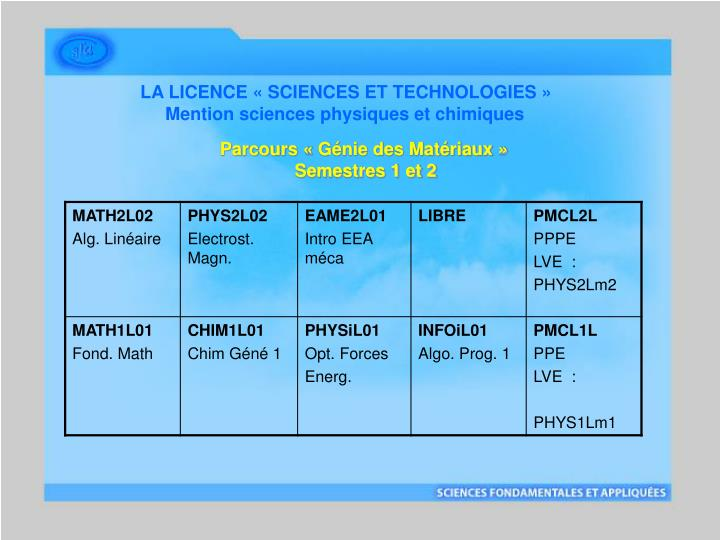 LA LICENCE « SCIENCES ET TECHNOLOGIES »