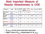 most important measure of reactor attractiveness is coe