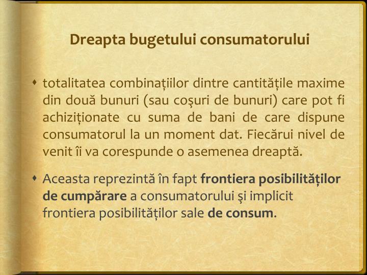 Dreapta bugetului consumatorului