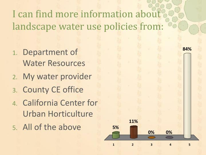 I can find more information about landscape water use policies from: