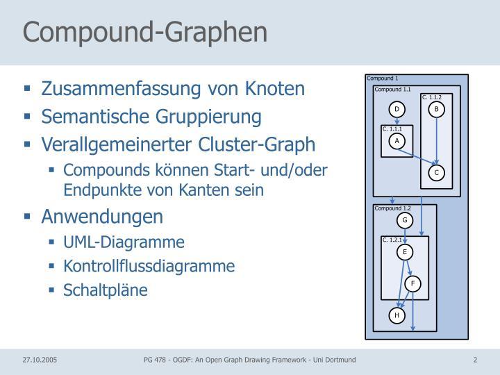 PPT - Compound Graphen und hierarchisches Layout PowerPoint ...