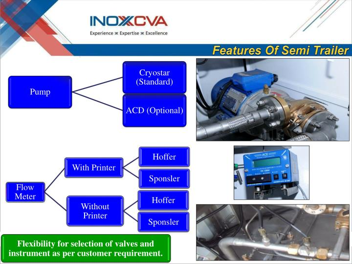 Flexibility for selection of valves and instrument as per customer requirement.