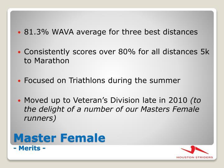 81.3% WAVA average for three best distances