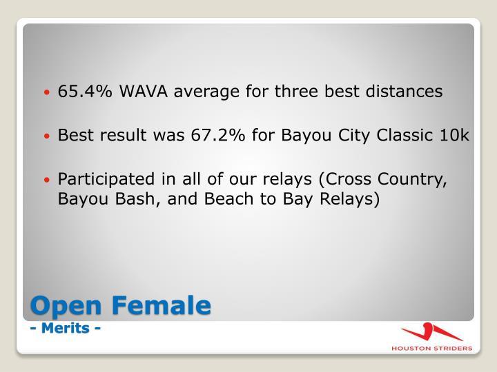 65.4% WAVA average for three best distances