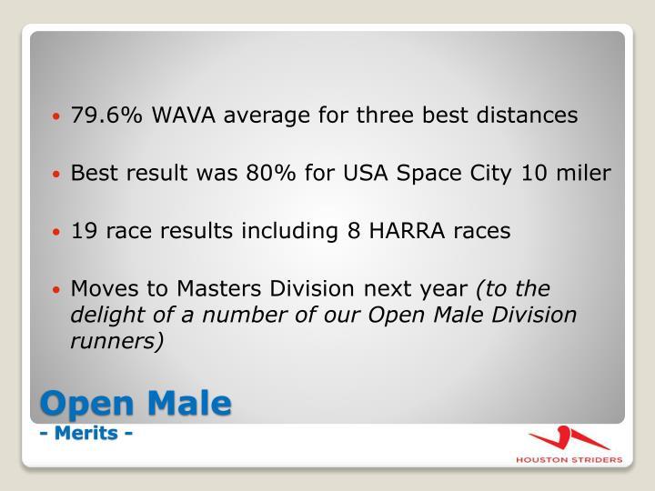 79.6% WAVA average for three best distances