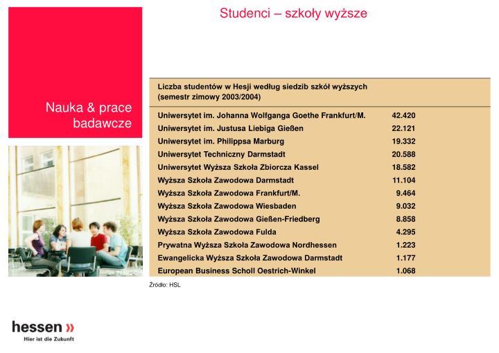 Studenci