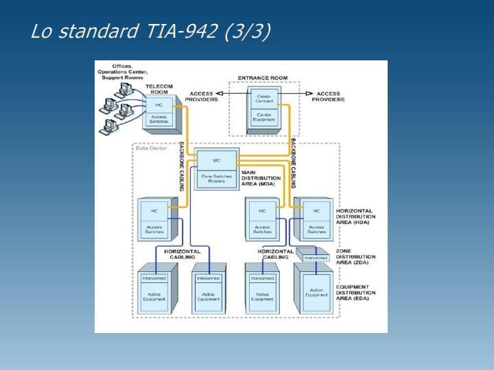 Lo standard TIA-942 (3/