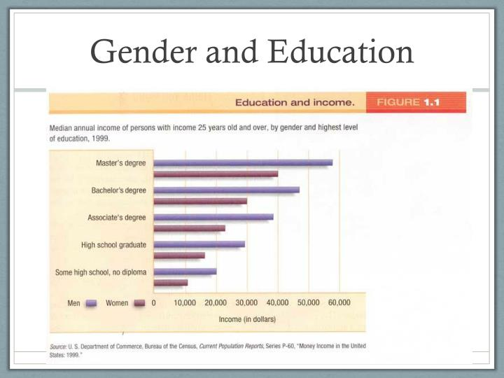 Gender and Education