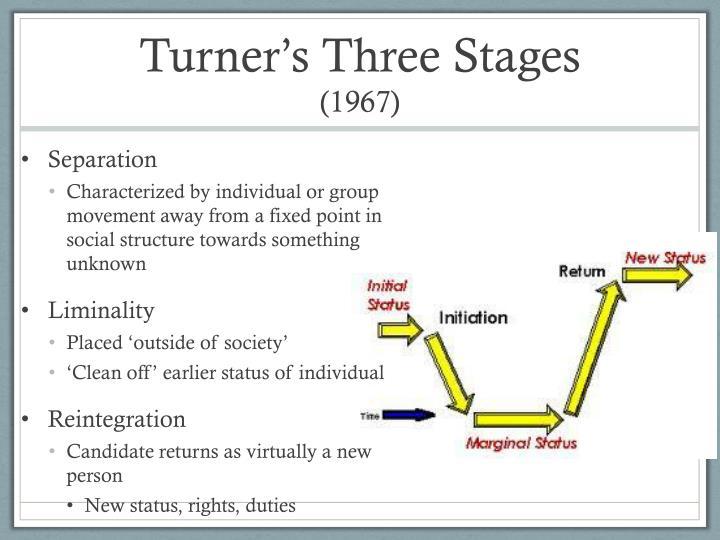 Turner's Three Stages