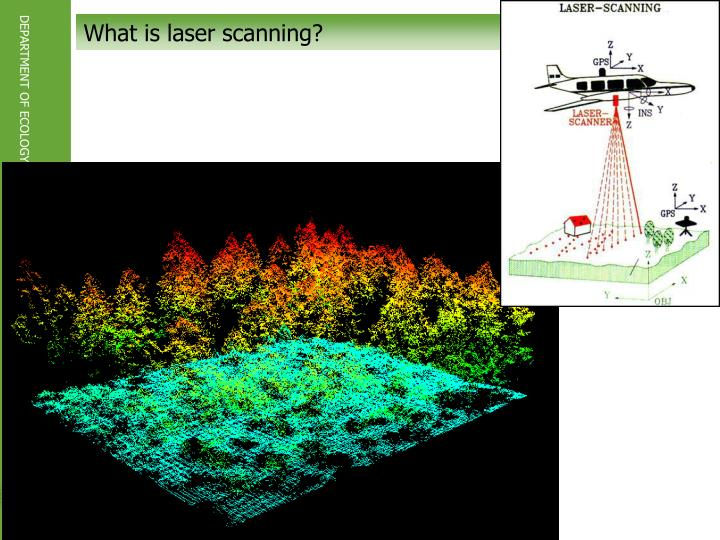 What is laser scanning?
