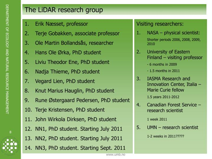 The LiDAR research group