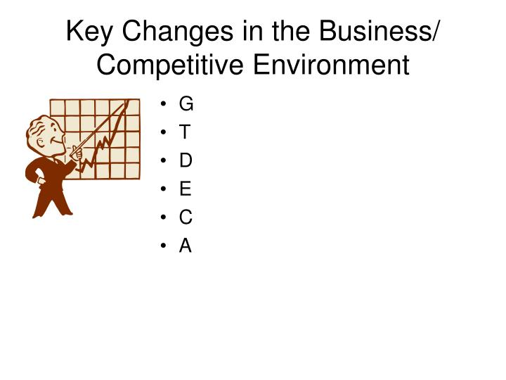 Key Changes in the Business/ Competitive Environment