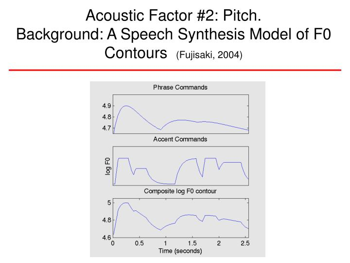 Acoustic Factor #2: Pitch.