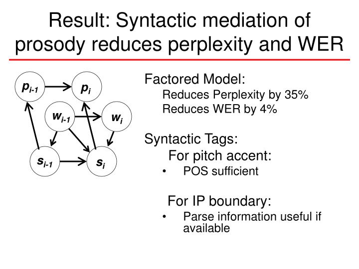 Result: Syntactic mediation of prosody reduces perplexity and WER
