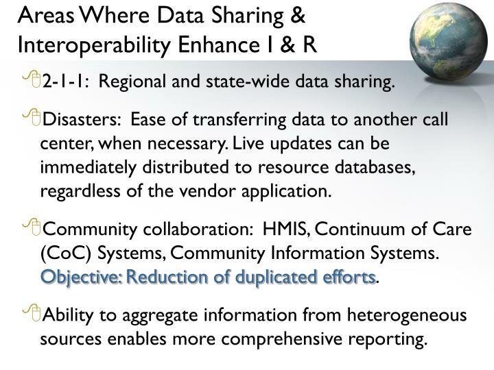 Areas Where Data Sharing & Interoperability Enhance I & R