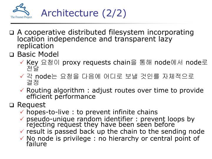 Architecture (2/2)