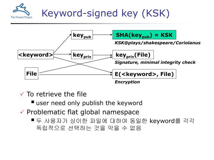 Keyword-signed key (KSK)