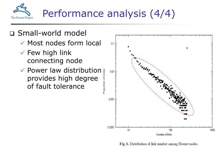 Performance analysis (4/4)