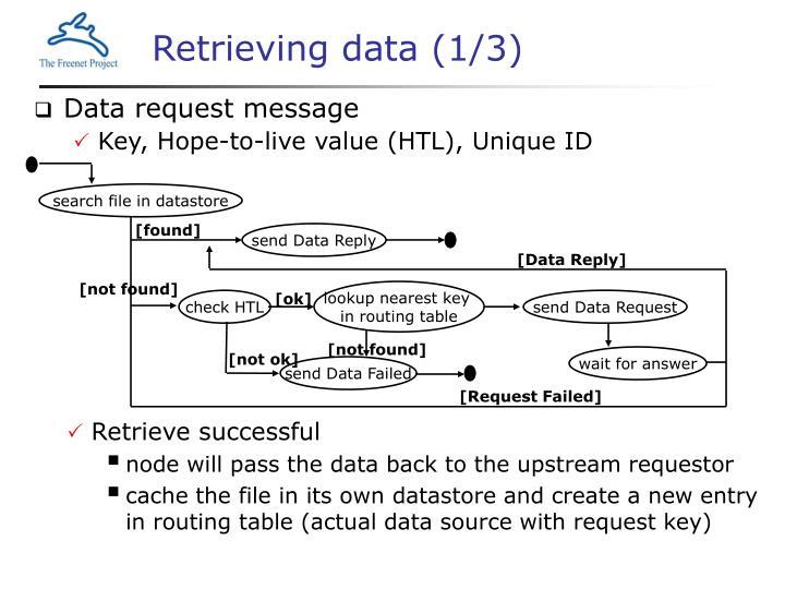 Retrieving data (1/3)